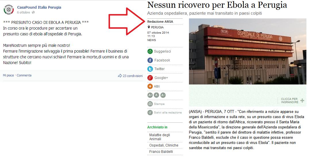 CasaPound Perugia