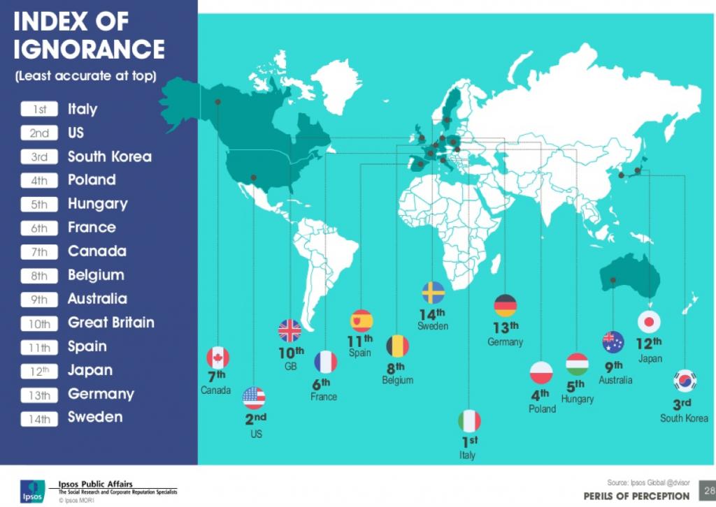 mappa-ignoranza-1024x726