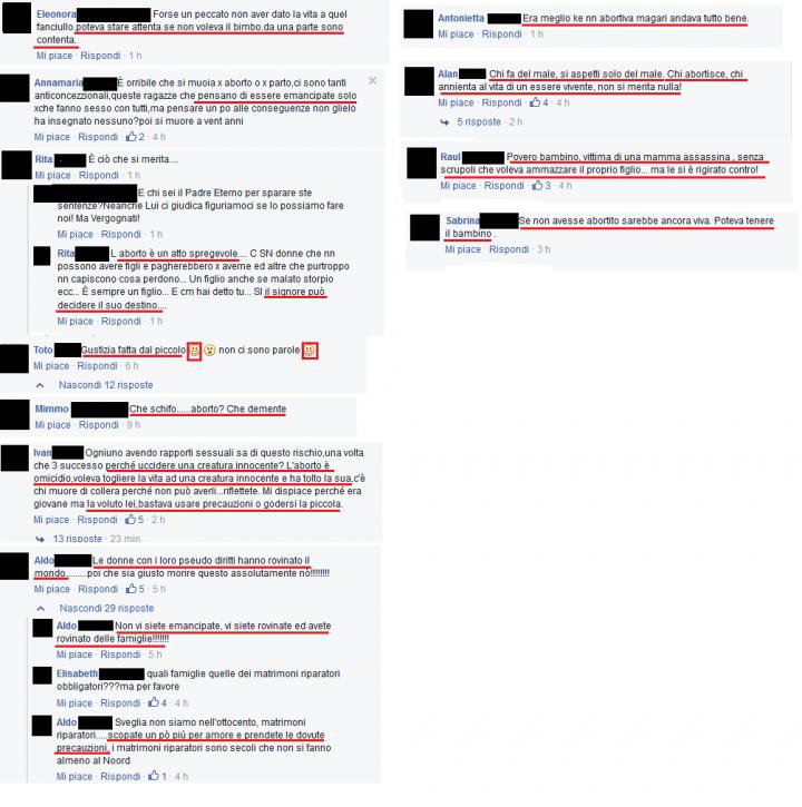 antiabortisti